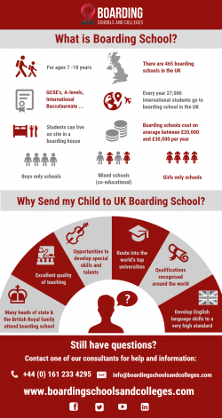 What is boarding school Infographic